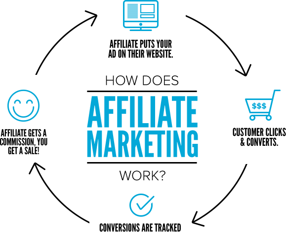 affiliate-marketing.png